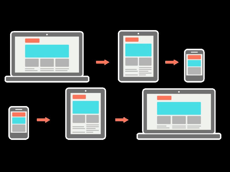 Affordable Website Design for your Business